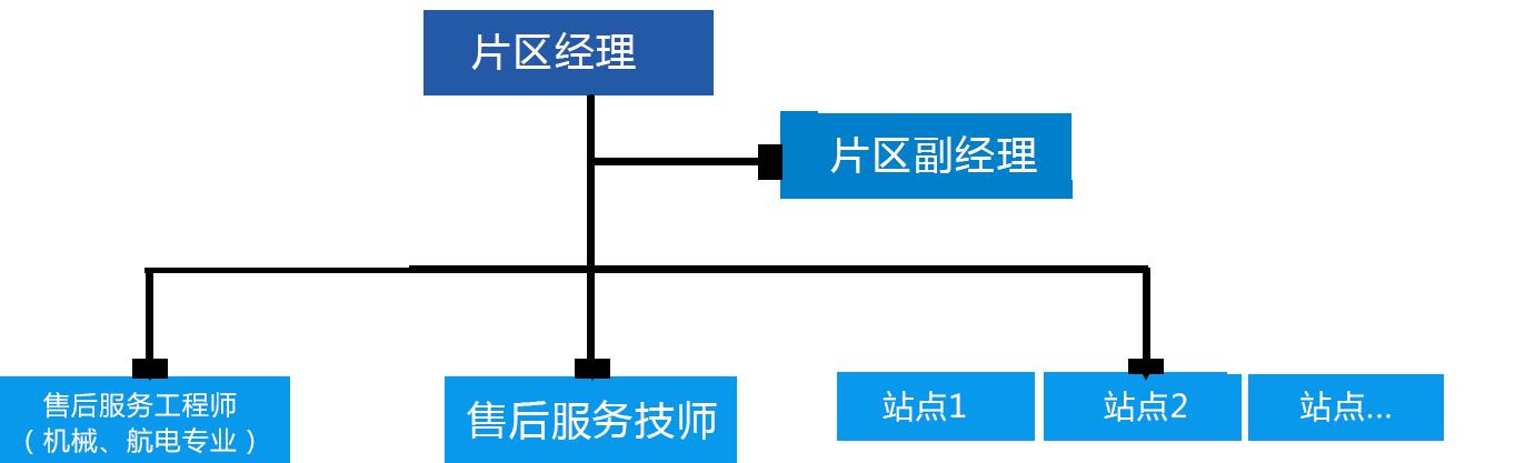 組織機構1_03.png