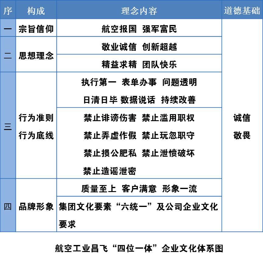 企业文化体系(公开).jpg