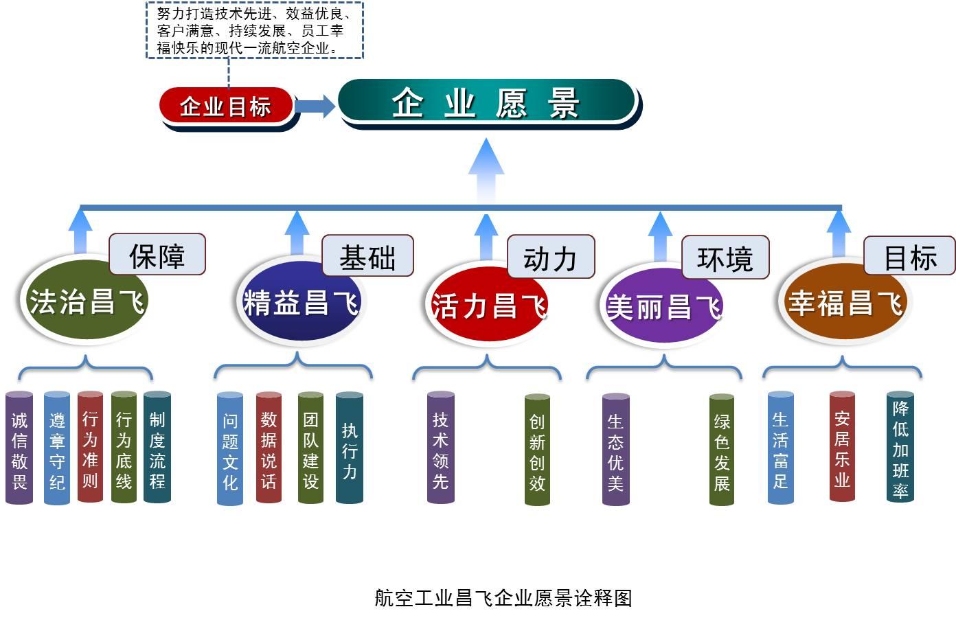 企业愿景(公开).jpg